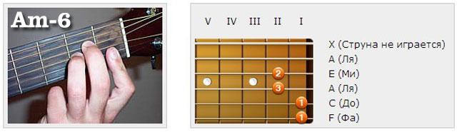 Аккорды (A) - Аппликатуры гитарных аккордов. Прочие аккорды