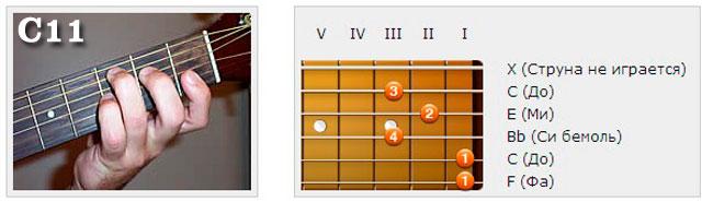 Аккорды (C) - Аппликатуры гитарных аккордов. Ундецимаккорды