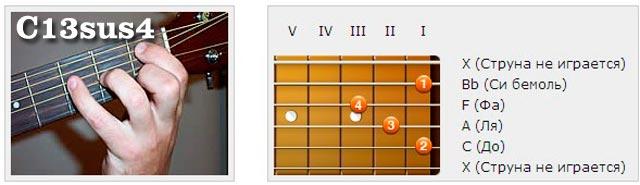 Аккорды (C) - Аппликатуры гитарных аккордов. Терцдецимаккорды