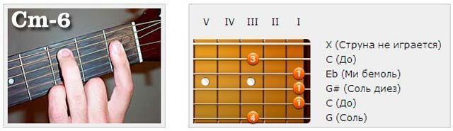 Аккорды (C) - Аппликатуры гитарных аккордов. Прочие аккорды