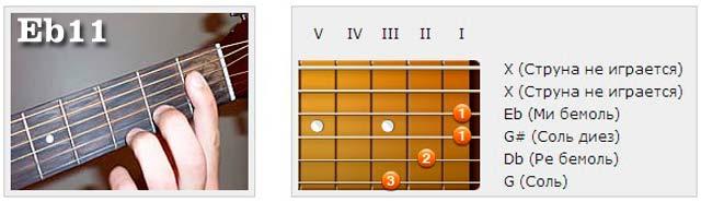 Аккорды (Eb) - Аппликатуры гитарных аккордов. Ундецимаккорды (Ми бемоль)