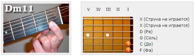 Аккорды (D) - Аппликатуры гитарных аккордов. Ундецимаккорды (Ре)