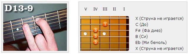 Аккорды (D) - Аппликатуры гитарных аккордов. Терцдецимаккорды (Ре)