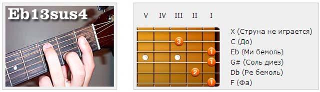 Аккорды (Eb) - Аппликатуры гитарных аккордов. Терцдецимаккорды (Ми бемоль)
