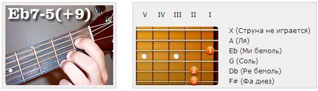 Аккорды (Eb) - Аппликатуры гитарных аккордов. Нонаккорды (Ми бемоль)