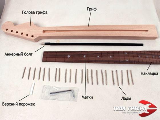 Устройство грифа гитары