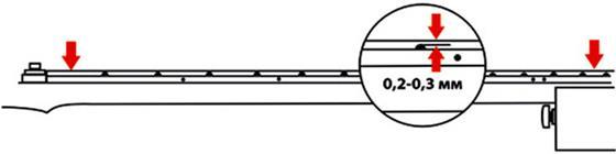Регулировка прогиба грифа и настройка анкера электрогитары