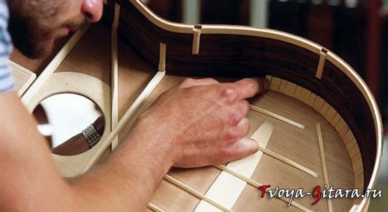 Классические гитары Hanika